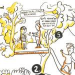 Verbesserung von Qualität und Bedingungen in der Erzieher*innen-Ausbildung